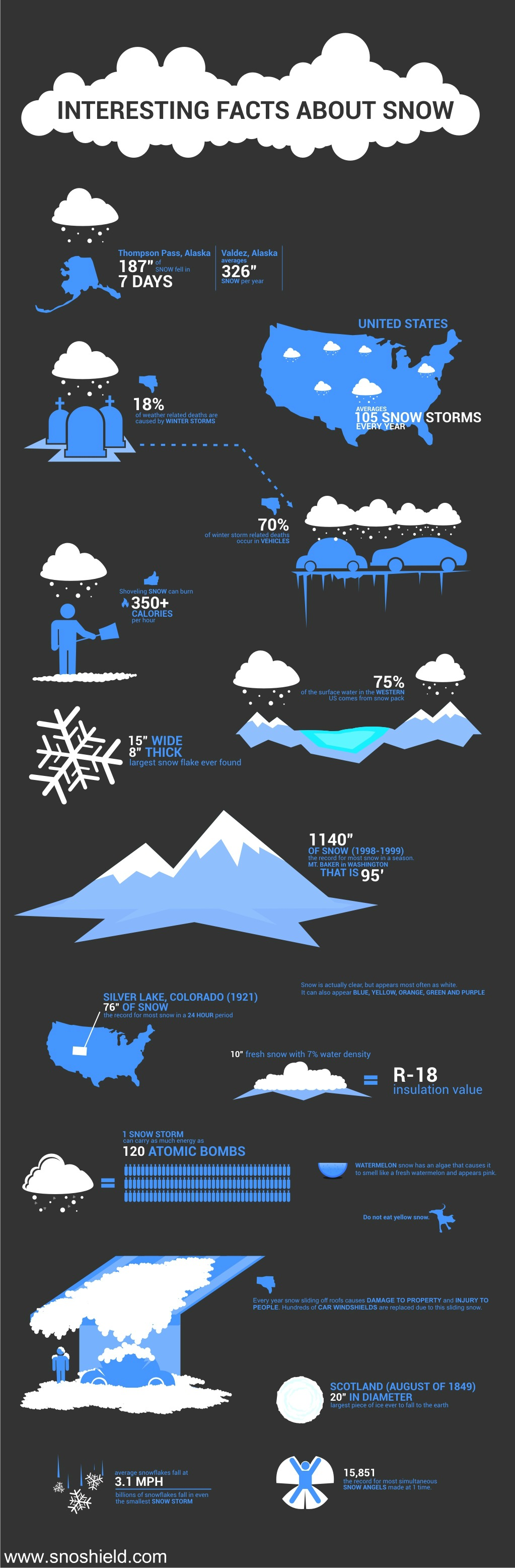 facts-about-snow